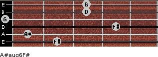 A#aug6/F# for guitar on frets 2, 1, 4, 0, 3, 3