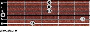 A#aug6/F# for guitar on frets 2, 5, 0, 3, 3, 3