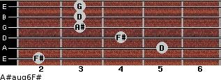 A#aug6/F# for guitar on frets 2, 5, 4, 3, 3, 3
