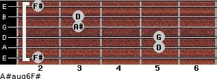 A#aug6/F# for guitar on frets 2, 5, 5, 3, 3, 2