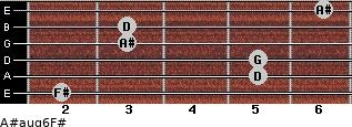 A#aug6/F# for guitar on frets 2, 5, 5, 3, 3, 6