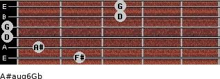 A#aug6/Gb for guitar on frets 2, 1, 0, 0, 3, 3