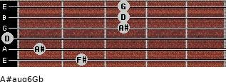 A#aug6/Gb for guitar on frets 2, 1, 0, 3, 3, 3