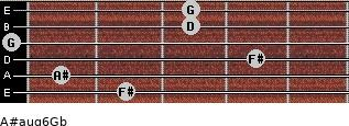 A#aug6/Gb for guitar on frets 2, 1, 4, 0, 3, 3