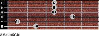 A#aug6/Gb for guitar on frets 2, 1, 4, 3, 3, 3