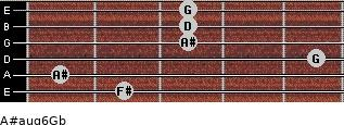 A#aug6/Gb for guitar on frets 2, 1, 5, 3, 3, 3
