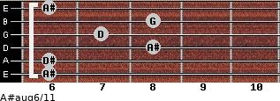 A#aug6/11 for guitar on frets 6, 6, 8, 7, 8, 6