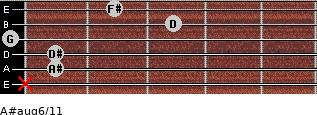 A#aug6/11 for guitar on frets x, 1, 1, 0, 3, 2