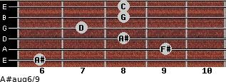 A#aug6/9 for guitar on frets 6, 9, 8, 7, 8, 8