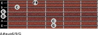 A#aug6/9/G for guitar on frets 3, 3, 0, 0, 1, 2