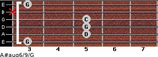 A#aug6/9/G for guitar on frets 3, 5, 5, 5, x, 3