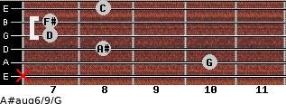 A#aug6/9/G for guitar on frets x, 10, 8, 7, 7, 8