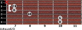 A#aug6/D for guitar on frets 10, 10, 8, 7, 7, x