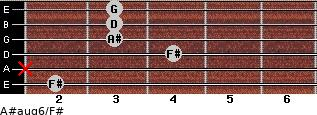A#aug6/F# for guitar on frets 2, x, 4, 3, 3, 3