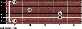 A#aug6/Gb for guitar on frets 2, 5, 5, 3, x, 2