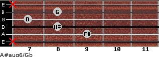 A#aug6/Gb for guitar on frets x, 9, 8, 7, 8, x