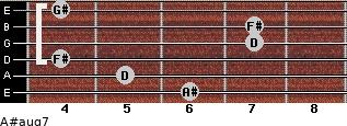 A#aug7 for guitar on frets 6, 5, 4, 7, 7, 4