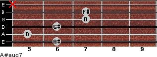 A#aug7 for guitar on frets 6, 5, 6, 7, 7, x