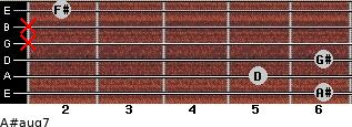 A#aug7 for guitar on frets 6, 5, 6, x, x, 2