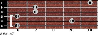 A#aug7 for guitar on frets 6, 9, 6, 7, 7, 10