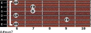A#aug7 for guitar on frets 6, 9, 6, 7, 7, 6