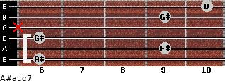 A#aug7 for guitar on frets 6, 9, 6, x, 9, 10