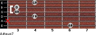 A#aug7 for guitar on frets 6, x, 4, 3, 3, 4