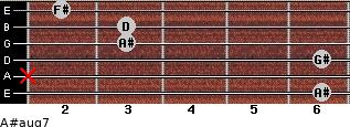 A#aug7 for guitar on frets 6, x, 6, 3, 3, 2