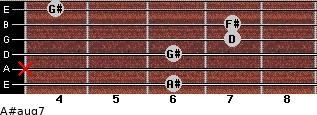 A#aug7 for guitar on frets 6, x, 6, 7, 7, 4