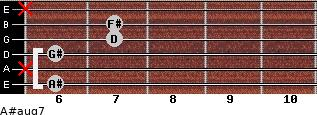 A#aug7 for guitar on frets 6, x, 6, 7, 7, x