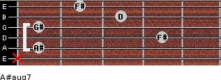 A#aug7 for guitar on frets x, 1, 4, 1, 3, 2