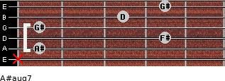 A#aug7 for guitar on frets x, 1, 4, 1, 3, 4