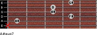 A#aug7 for guitar on frets x, 1, 4, 3, 3, 4