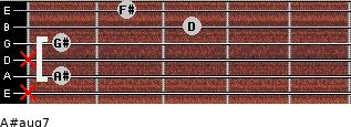 A#aug7 for guitar on frets x, 1, x, 1, 3, 2