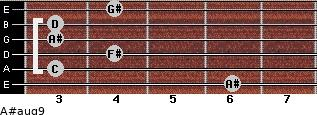 A#aug9 for guitar on frets 6, 3, 4, 3, 3, 4