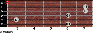 A#aug9 for guitar on frets 6, 3, 6, 7, 7, x
