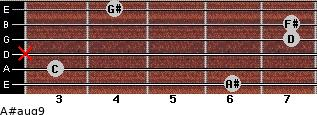 A#aug9 for guitar on frets 6, 3, x, 7, 7, 4