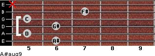 A#aug9 for guitar on frets 6, 5, 6, 5, 7, x
