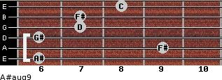 A#aug9 for guitar on frets 6, 9, 6, 7, 7, 8