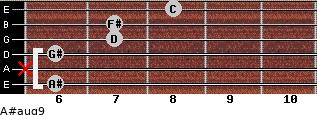 A#aug9 for guitar on frets 6, x, 6, 7, 7, 8