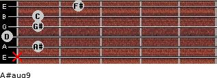 A#aug9 for guitar on frets x, 1, 0, 1, 1, 2