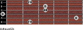 A#aug/Gb for guitar on frets 2, 5, 0, 3, 3, 2