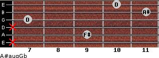 A#aug/Gb for guitar on frets x, 9, x, 7, 11, 10