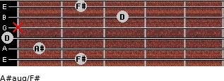 A#aug/F# for guitar on frets 2, 1, 0, x, 3, 2