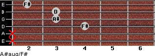 A#aug/F# for guitar on frets x, x, 4, 3, 3, 2