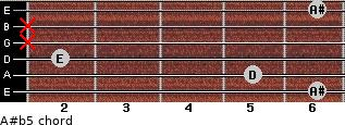 A#(b5) for guitar on frets 6, 5, 2, x, x, 6