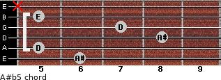 A#(b5) for guitar on frets 6, 5, 8, 7, 5, x