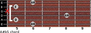 A#(b5) for guitar on frets 6, 5, 8, x, 5, 6
