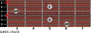 A#(b5) for guitar on frets 6, 5, x, 3, 5, x