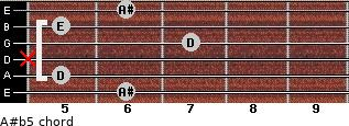 A#(b5) for guitar on frets 6, 5, x, 7, 5, 6